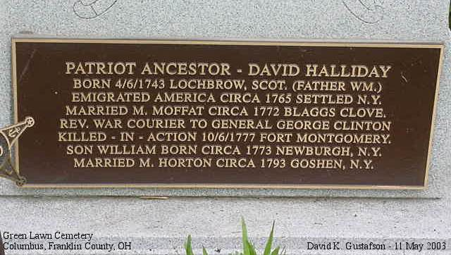 Wilcox County Patriots